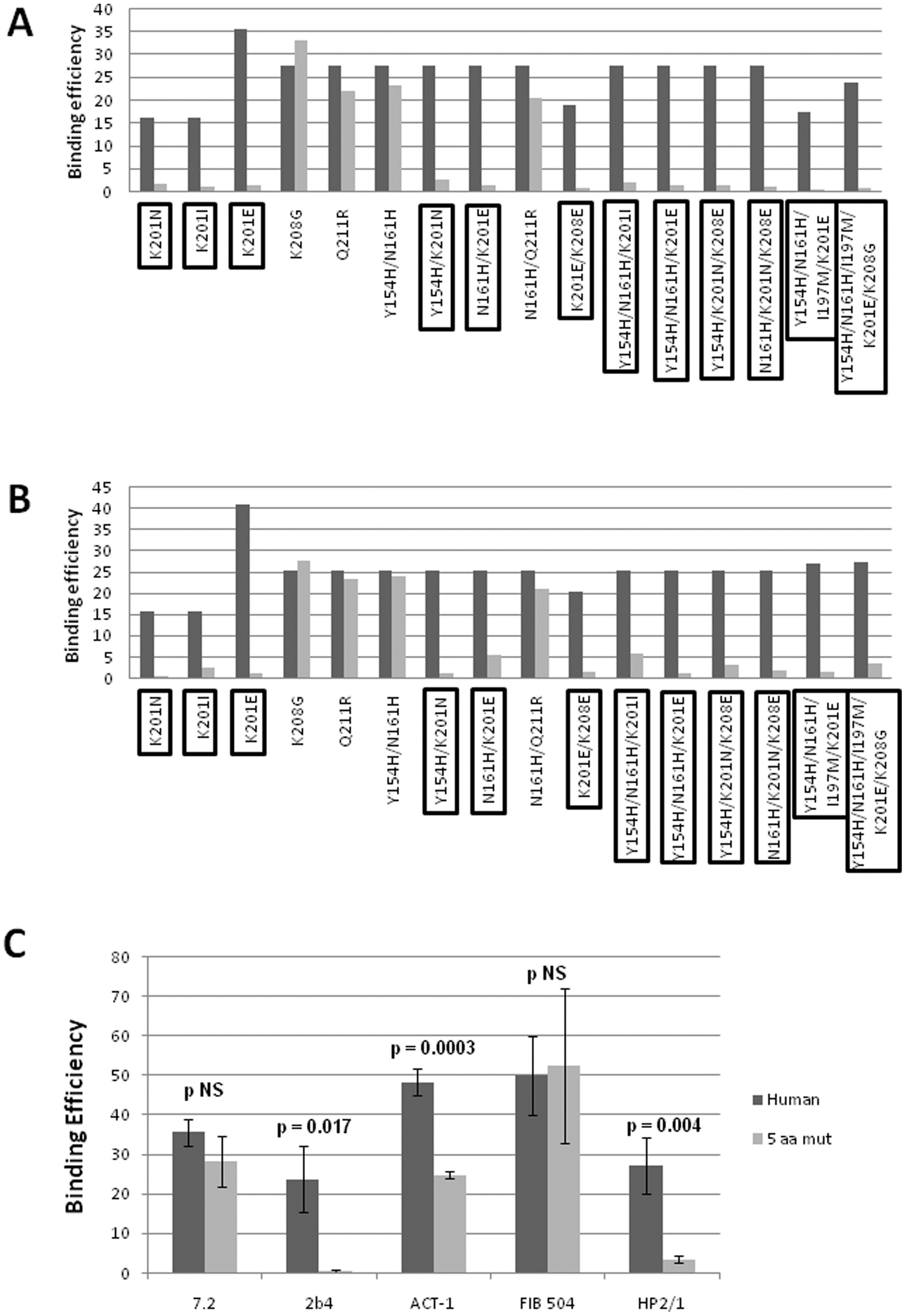 Anti Human CD49d Antibody, clone HP2/1 thumbnail image 1