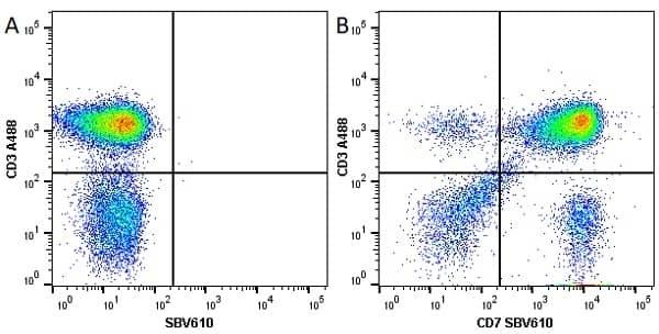 Anti Human CD7 Antibody, clone LT7 thumbnail image 7