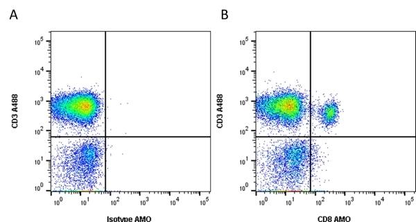 Anti Human CD8 Antibody, clone LT8 thumbnail image 1