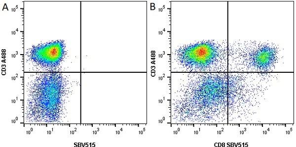 Anti Human CD8 Antibody, clone LT8 thumbnail image 12