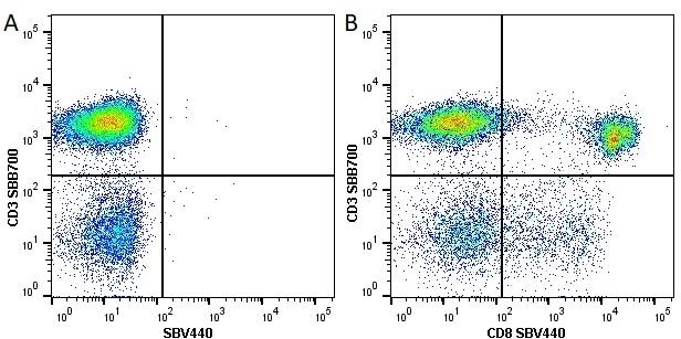 Anti Human CD8 Antibody, clone LT8 thumbnail image 15