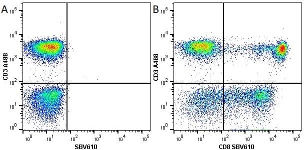 Anti Human CD8 Antibody, clone LT8 thumbnail image 16
