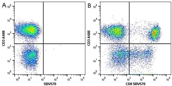 Anti Human CD8 Antibody, clone LT8 thumbnail image 17