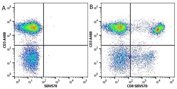 Anti Human CD8 Antibody, clone LT8 thumbnail image 18