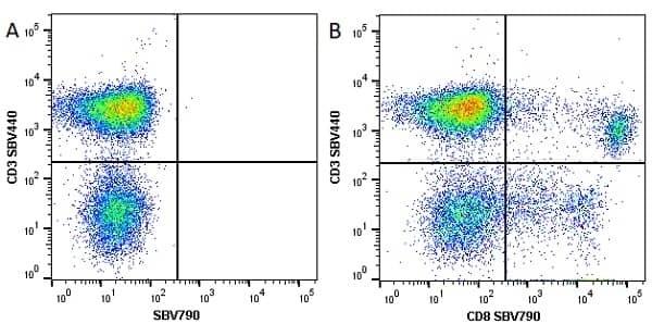 Anti Human CD8 Antibody, clone LT8 thumbnail image 20