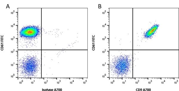 Anti Human CD9 Antibody, clone MM2/57 thumbnail image 1