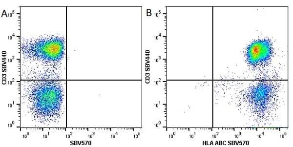 Anti Human HLA ABC Antibody, clone W6/32 thumbnail image 10