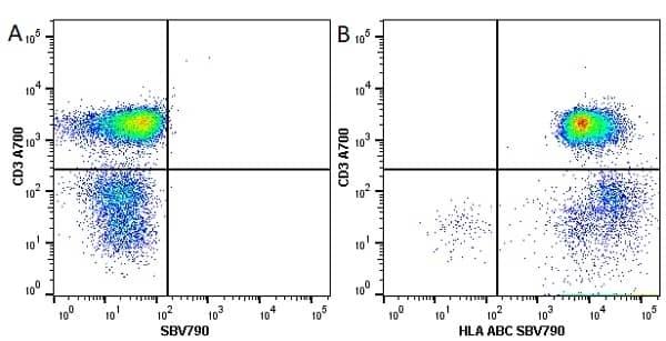 Anti Human HLA ABC Antibody, clone W6/32 thumbnail image 12