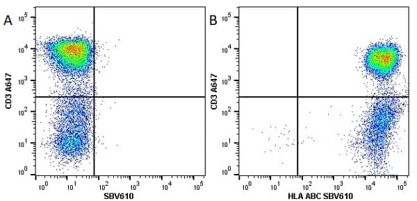Anti Human HLA ABC Antibody, clone W6/32 thumbnail image 9