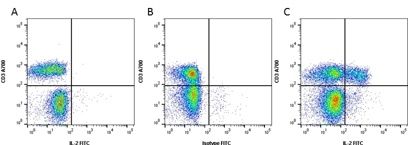 Anti Human Interleukin-2 Antibody, clone MQ1-17H12 thumbnail image 1