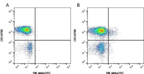 Anti Human TNF Alpha Antibody, clone B-D9 gallery image 1