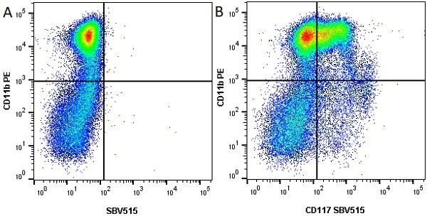 Anti Mouse CD117 Antibody, clone 2B8 thumbnail image 2