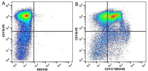 Anti Mouse CD117 Antibody, clone 2B8 thumbnail image 4
