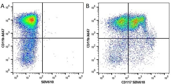 Anti Mouse CD117 Antibody, clone 2B8 thumbnail image 5