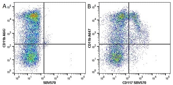 Anti Mouse CD117 Antibody, clone 2B8 thumbnail image 7