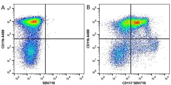 Anti Mouse CD117 Antibody, clone 2B8 thumbnail image 8