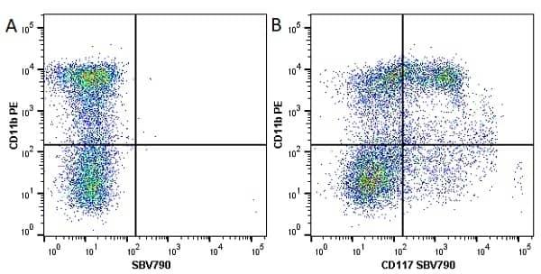 Anti Mouse CD117 Antibody, clone 2B8 thumbnail image 9
