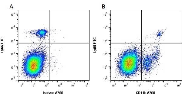 Anti Mouse CD11b Antibody, clone 5C6 thumbnail image 2