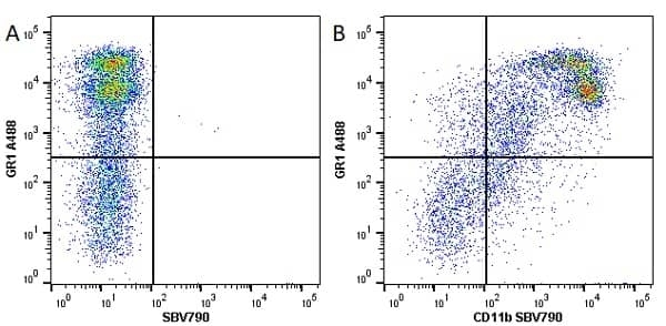 Anti Mouse CD11b Antibody, clone 5C6 thumbnail image 45