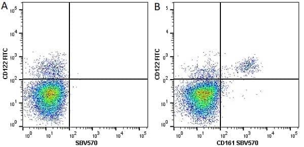 Anti Mouse CD122 Antibody, clone TM-BETA 1 thumbnail image 10