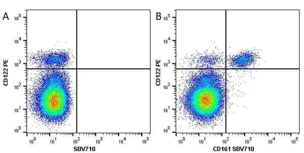 Anti Mouse CD122 Antibody, clone TM-BETA 1 thumbnail image 11