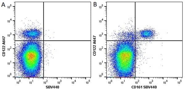 Anti Mouse CD122 Antibody, clone TM-BETA 1 thumbnail image 8