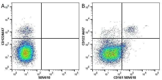 Anti Mouse CD122 Antibody, clone TM-BETA 1 thumbnail image 9