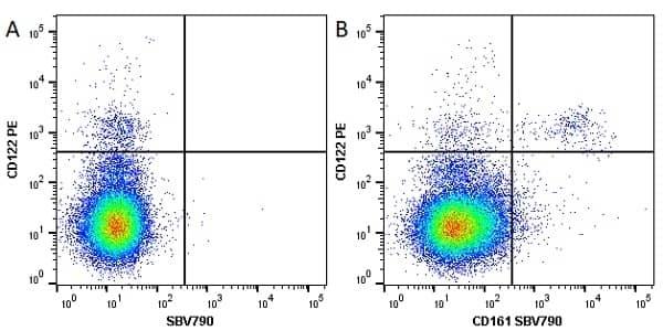 Anti Mouse CD161 / NK1.1 Antibody, clone PK136 thumbnail image 12