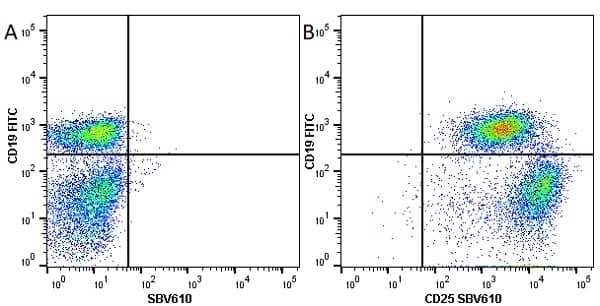 Anti Mouse CD25 Antibody, clone PC61.5.3 thumbnail image 8