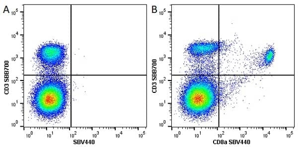 Anti Mouse CD3 Antibody, clone KT3 thumbnail image 40
