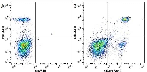 Anti Mouse CD3 Antibody, clone KT3 thumbnail image 43