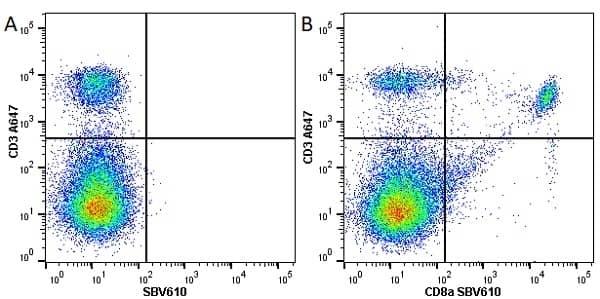 Anti Mouse CD3 Antibody, clone KT3 thumbnail image 44
