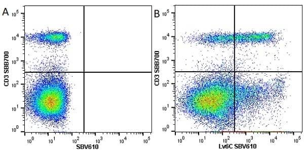 Anti Mouse CD3 Antibody, clone KT3 thumbnail image 46