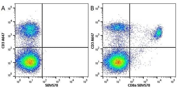 Anti Mouse CD3 Antibody, clone KT3 thumbnail image 49