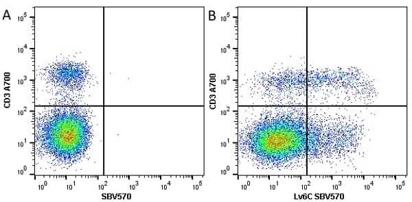 Anti Mouse CD3 Antibody, clone KT3 thumbnail image 50