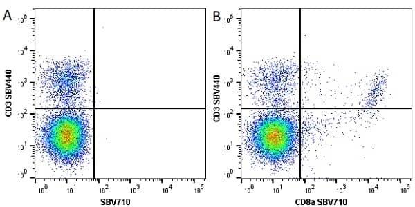 Anti Mouse CD3 Antibody, clone KT3 thumbnail image 52