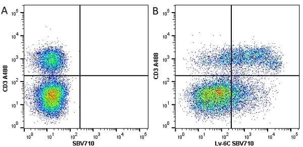 Anti Mouse CD3 Antibody, clone KT3 thumbnail image 54