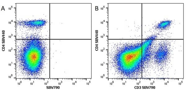 Anti Mouse CD3 Antibody, clone KT3 thumbnail image 55