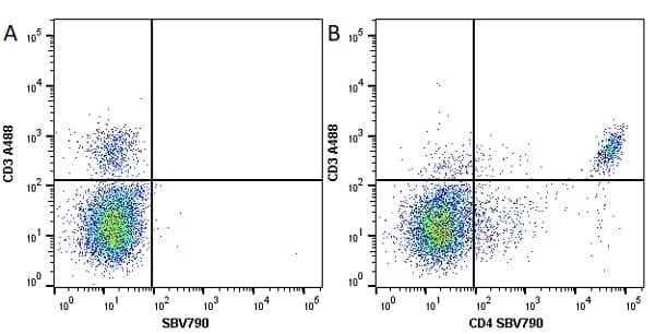 Anti Mouse CD3 Antibody, clone KT3 thumbnail image 56
