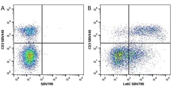Anti Mouse CD3 Antibody, clone KT3 thumbnail image 58