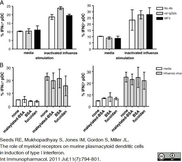 Anti Mouse CD36 Antibody, clone MF3 thumbnail image 3