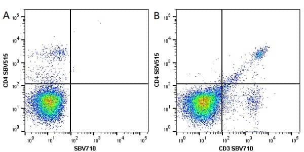Anti Mouse CD4 Antibody, clone RM4-5 thumbnail image 22