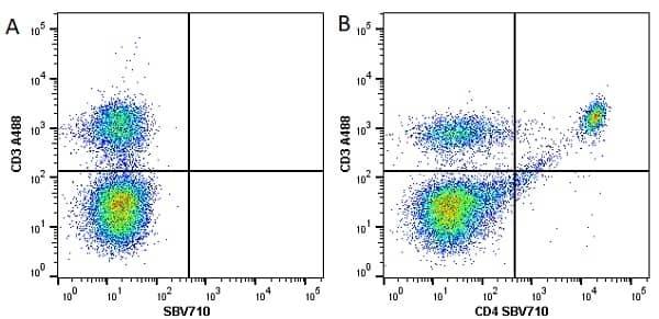 Anti Mouse CD4 Antibody, clone RM4-5 thumbnail image 23