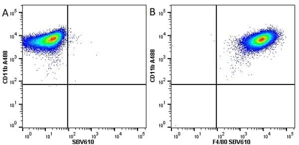 Anti Mouse F4/80 Antibody, clone Cl:A3-1 thumbnail image 68