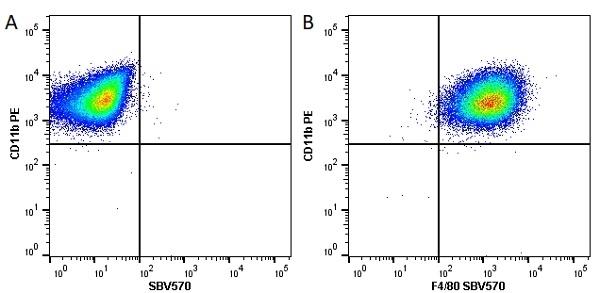 Anti Mouse F4/80 Antibody, clone Cl:A3-1 thumbnail image 69