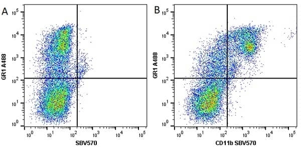 Anti Mouse Gr-1 Antibody, clone RB6-8C5 thumbnail image 19