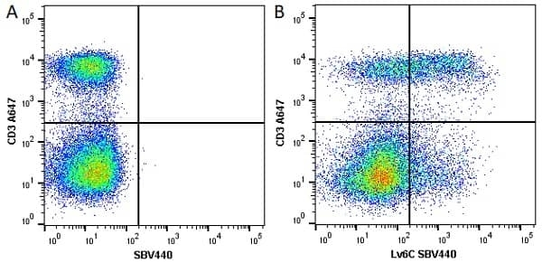 Anti Mouse Ly-6C Antibody, clone ER-MP20 thumbnail image 13