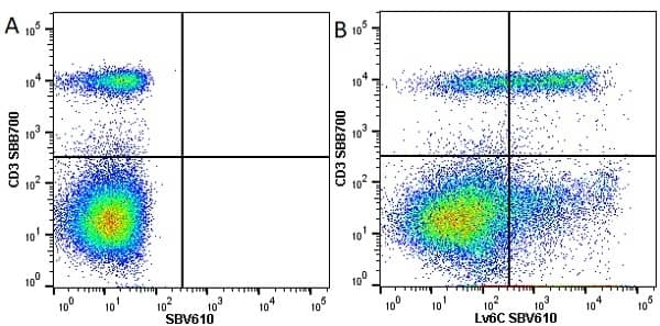 Anti Mouse Ly-6C Antibody, clone ER-MP20 thumbnail image 14