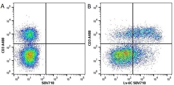 Anti Mouse Ly-6C Antibody, clone ER-MP20 thumbnail image 16