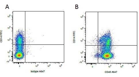 Anti Pig CD14 Antibody, clone MIL2 thumbnail image 4